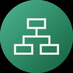 Organization Design and Training
